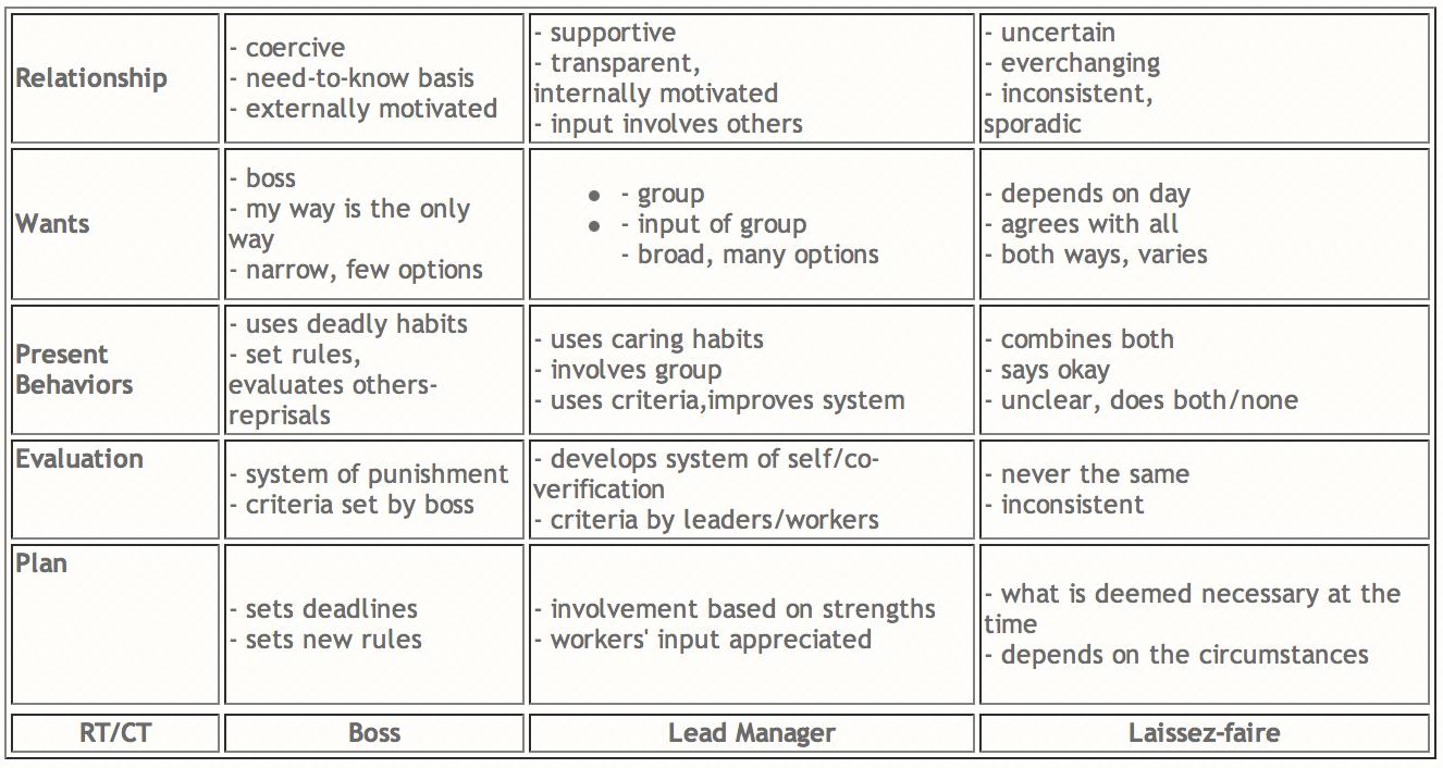 lead-boss-lf